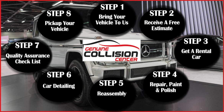 Genuine Collision Center
